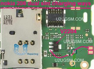 Nokia%2B206%2Bcharging%2Bways Nokia 206 charging ways Picture Help Root