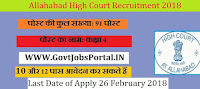 Allahabad High Court Recruitment 2018 – 91 Class IV