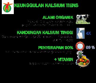 Children High Calcium Powder Tiens  Kalsium terbaik dunia untuk anak