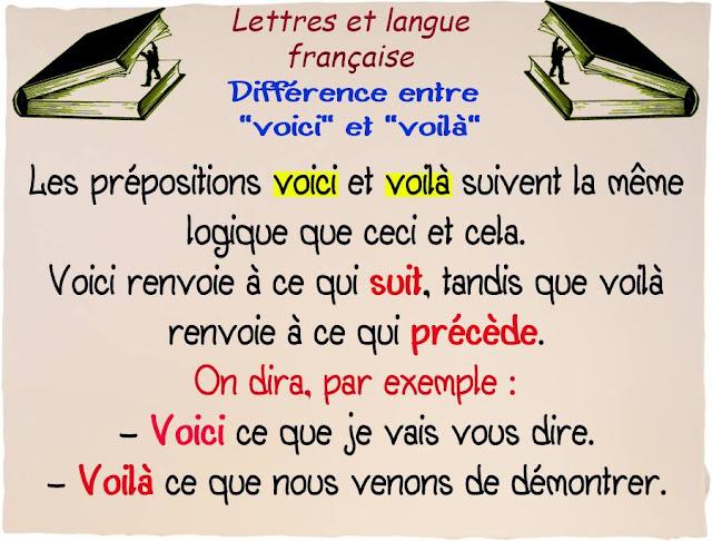 Pytanie o język #3 - Voici czy voilà? - wyjaśnienie 3 - Francuski przy kawie