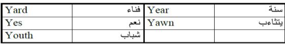متى تنطق ال Y كحرف الياء