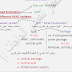 شرح hvac بالعربي
