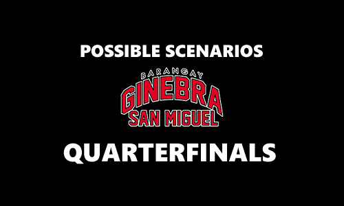 List of Quarterfinal Scenarios for Brgy. Ginebra 2017 PBA Commissioner's Cup