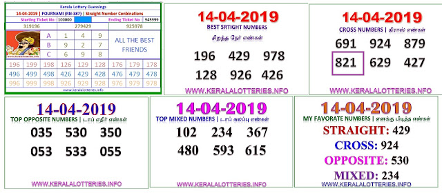 POURNAMI RN-387Kerala lottery abc guessing by keralalotteries