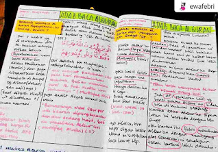 Quran Journaling For Study