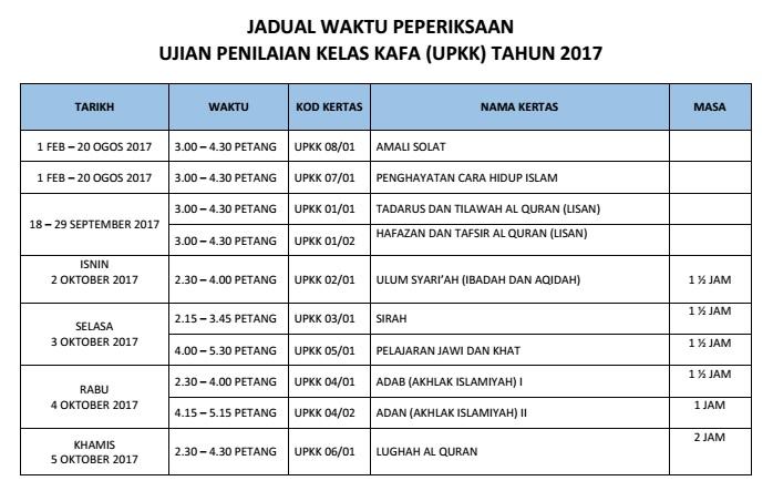 tarikh peperiksaan upkk 2017