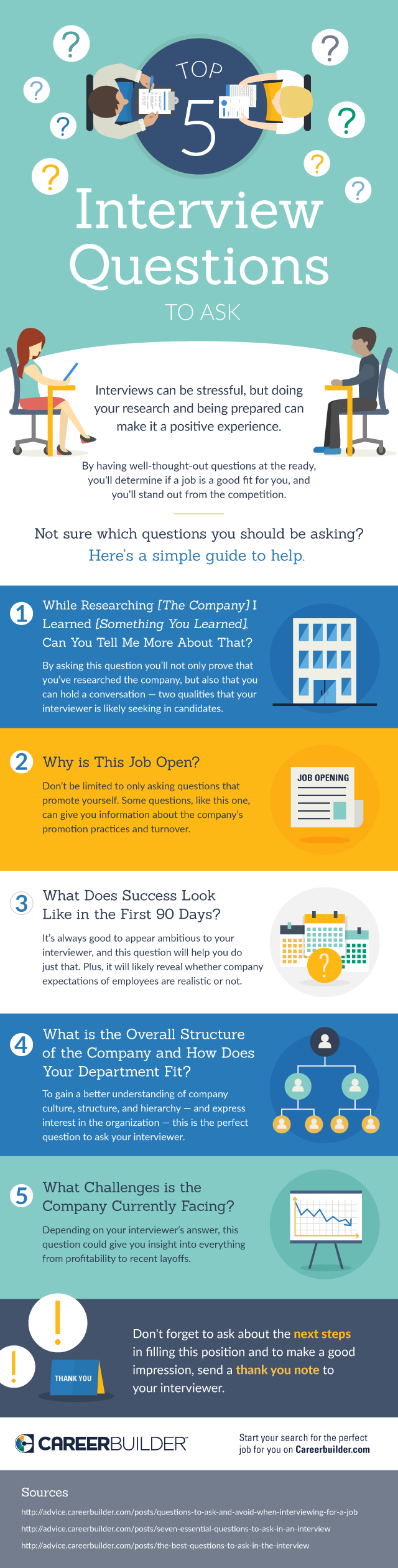 Top 5 ​Interview Questions to Ask #infographic
