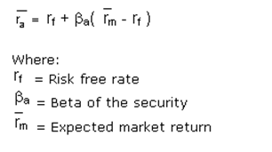 find risk free rate with beta and expected return
