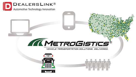 Seamless shipping through DealersLink and MetroGistics