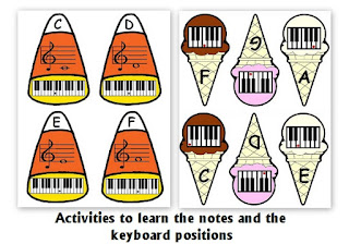 http://homeschoolden.com/2015/08/24/homeschool-music-curriculum-notes-rhythm/