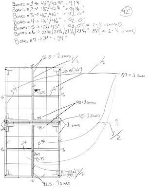Planning 4' x 8' benchwork