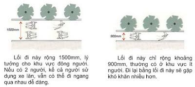 kich-thuoc-loi-di-cho-nguoi-khuyet-tat