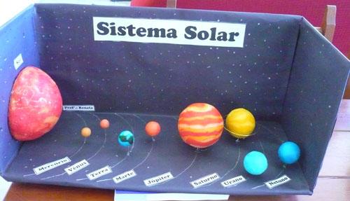 Como Fazer Um Painel Solar Para Maquete Como Fazer Maquete