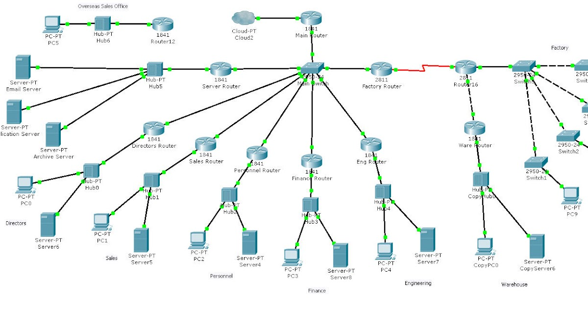 Cisco Packet Tracer Download For Windows 8 64 Bit