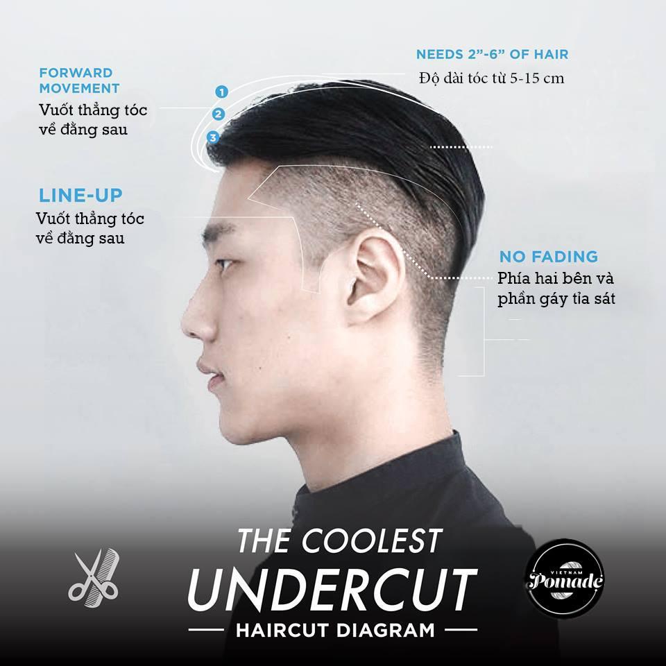 Hướng dẫn cắt và tạo kiểu những kiểu tóc undercut