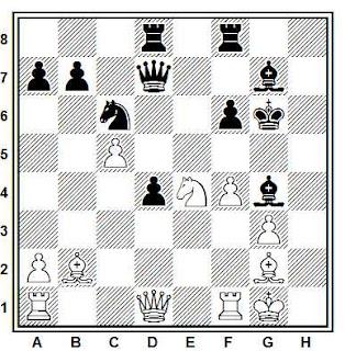 Posición de la partida de ajedrez Petrosian - Pogrebisky (Semifinal del Campeonato de la URSS, 1949)