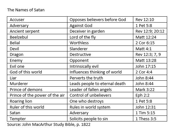all the words of jesus in the bible pdf