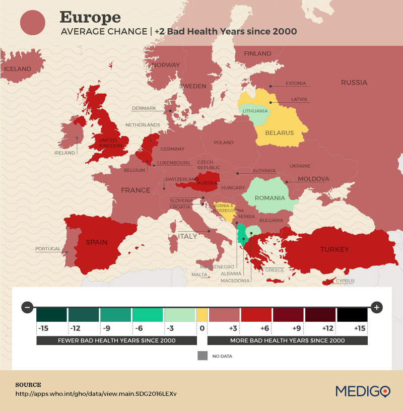 Europe: How have Bad Health Years changed since 2000?