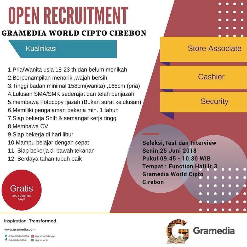 Lowongan Kerja Gramedia Cirebon 2020 Ada Banyak Posisi Lowongankerjacareer Com