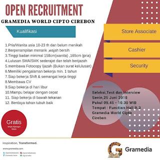 Lowongan Kerja Gramedia Cirebon 2020 Ada Banyak Posisi