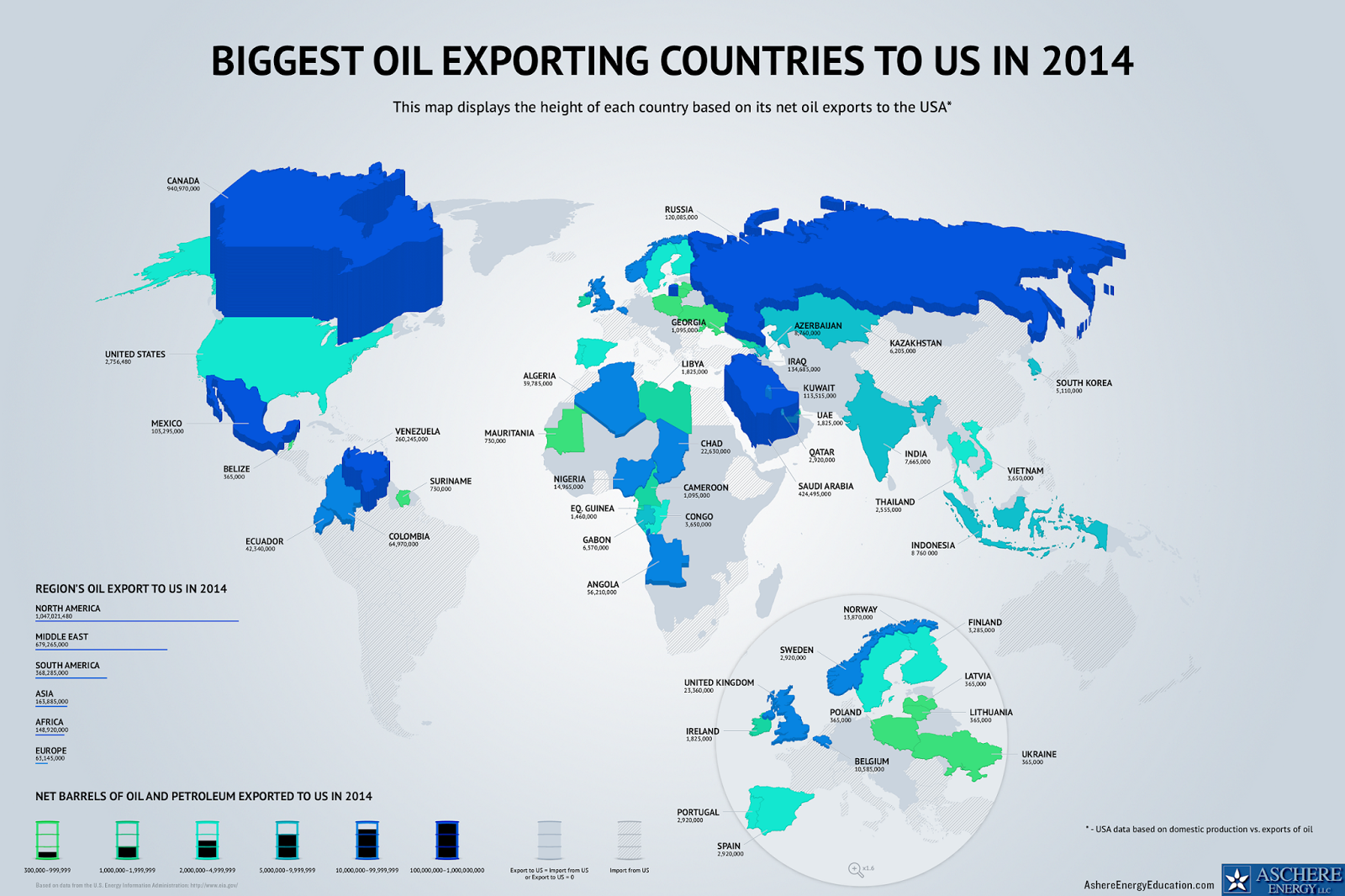 This map displays the height of each country based on its net oil exports to the USA