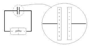detalhe do capacitor elétrico