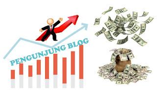 Potensi blog untuk generasi muda sebagai investasi