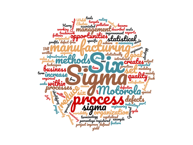 Top 5 Reasons To Take A Six Sigma Qualification