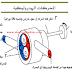 تحميل كتاب المحركات الهيدروليكية  Book of Hydraulic motors