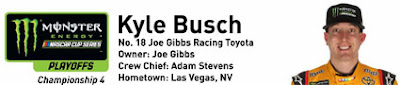 #MENCS Ford Championship Weekend at Homestead-Miami Speedway - Kyle Busch
