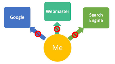 cant connect to google webmaster