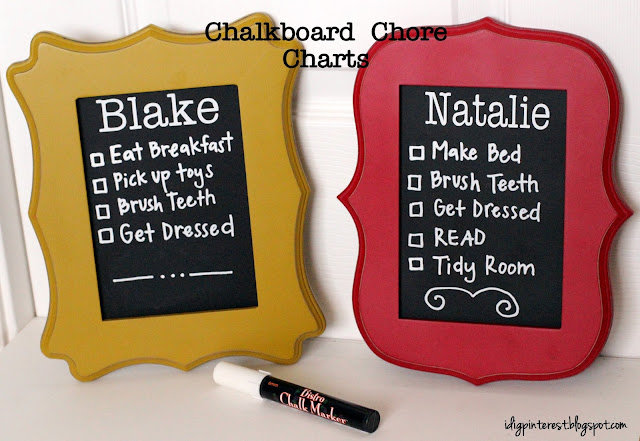 Chalkboard chart