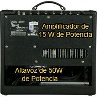 Potencia de los Parlantes Respecto a la Potencia del Amplificador de Guitarra Eléctrica