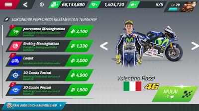 MotoGP Racing '17 Championship Mod Apk Terbaru