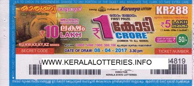 Kerala lottery result_Karunya_KR-189