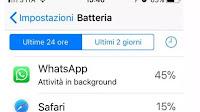 Risparmiare Batteria su iPhone e farla durare di più
