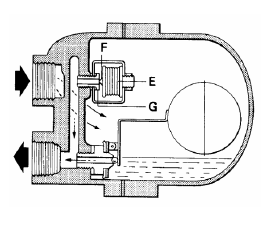 Purgadores mecanicos ~ INEVID