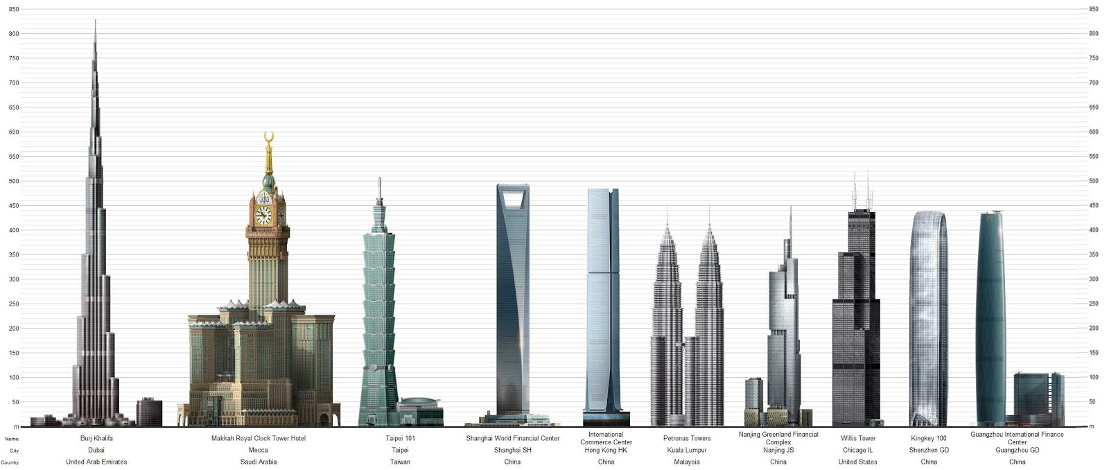 Best 3d Live Wallpaper Android 2015 Blog With Best Of All Things Top 10 Tallest Buildings In