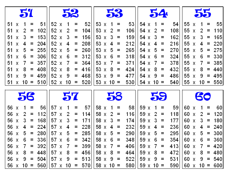 Multiplication Table To 60 46826 | MEDIAHD Anna Paquin