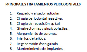"<Img src =""Principales-tratamientos-periodontales.jpg"" width = ""287"" height ""172"" border = ""0"" alt = ""Tratamientos periodontales"">"