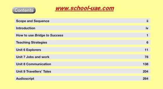 محتويات دليل المعلم انجليزى الصف السادس الفصل الدراسى الثانى 2020