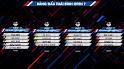 [AoE] AoE Thái Bình Open 7 ngày 2: Cập nhật kết quả vòng Bảng 4v4 Random và lịch thi đấu