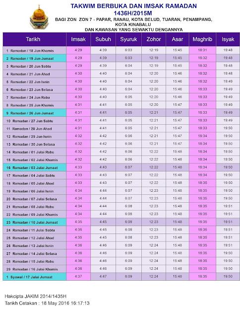 Waktu Berbuka Puasa Negeri Sabah ZON 7 - Bahagian Pantai Barat: Ranau, Kota Belud, Tuaran, Tamparuli, Penampang, Kota Kinabalu, Putatan dan Papar