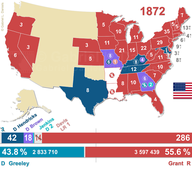United States of America presidential election of 1872