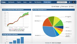 project_management_software