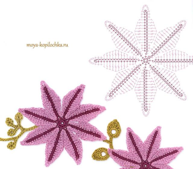 25 Flores para tejer a crochet ~ Patrones Gratis | Todo crochet