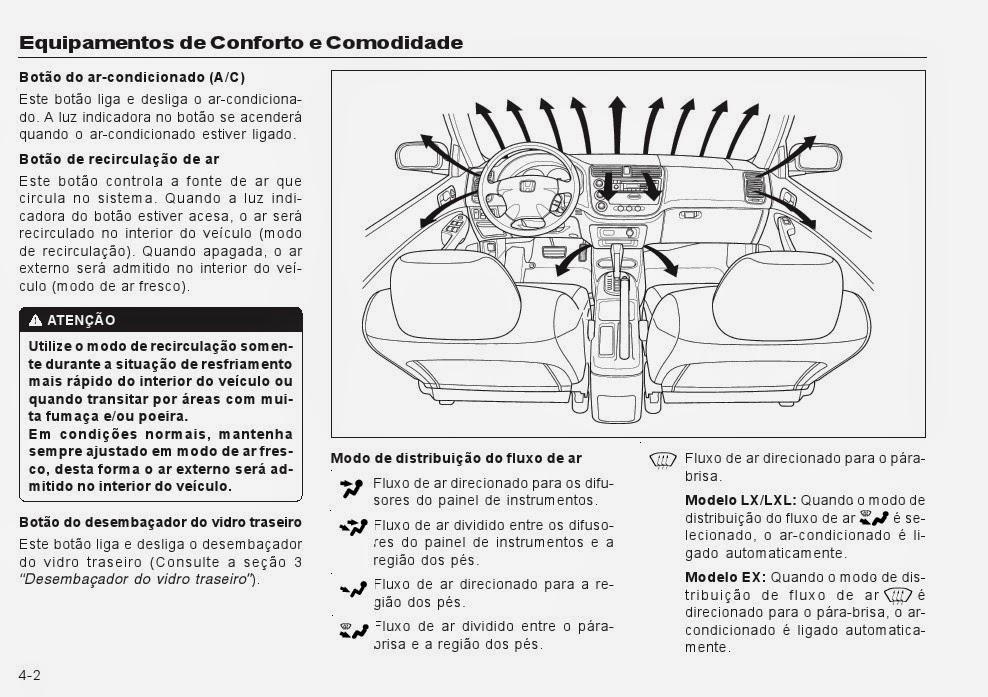 MANUAIS DO PROPRIETÁRIO GRÁTIS: Manual Honda Civic 2003