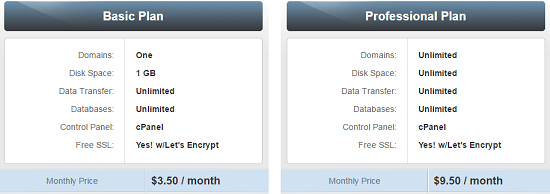 MDDHosting Products, Pricing of Shared hosting