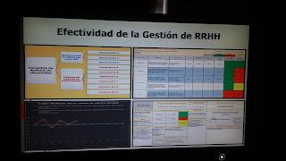 ¿Qué es la Efectividad en RRHH y por qué necesitas medirla?