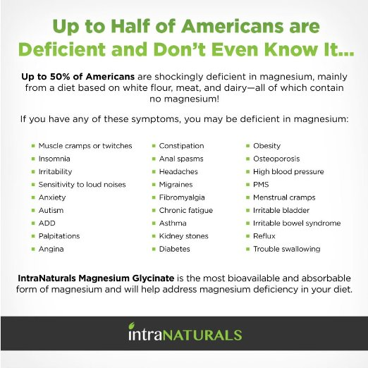 Popular Product Reviews by Amy: Magnesium Glycinate (400mg